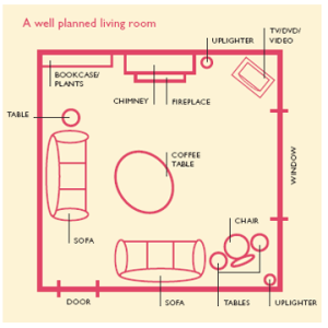 Living room decorating tips feng shui little miss redhead - Decoration feng shui appartement ...